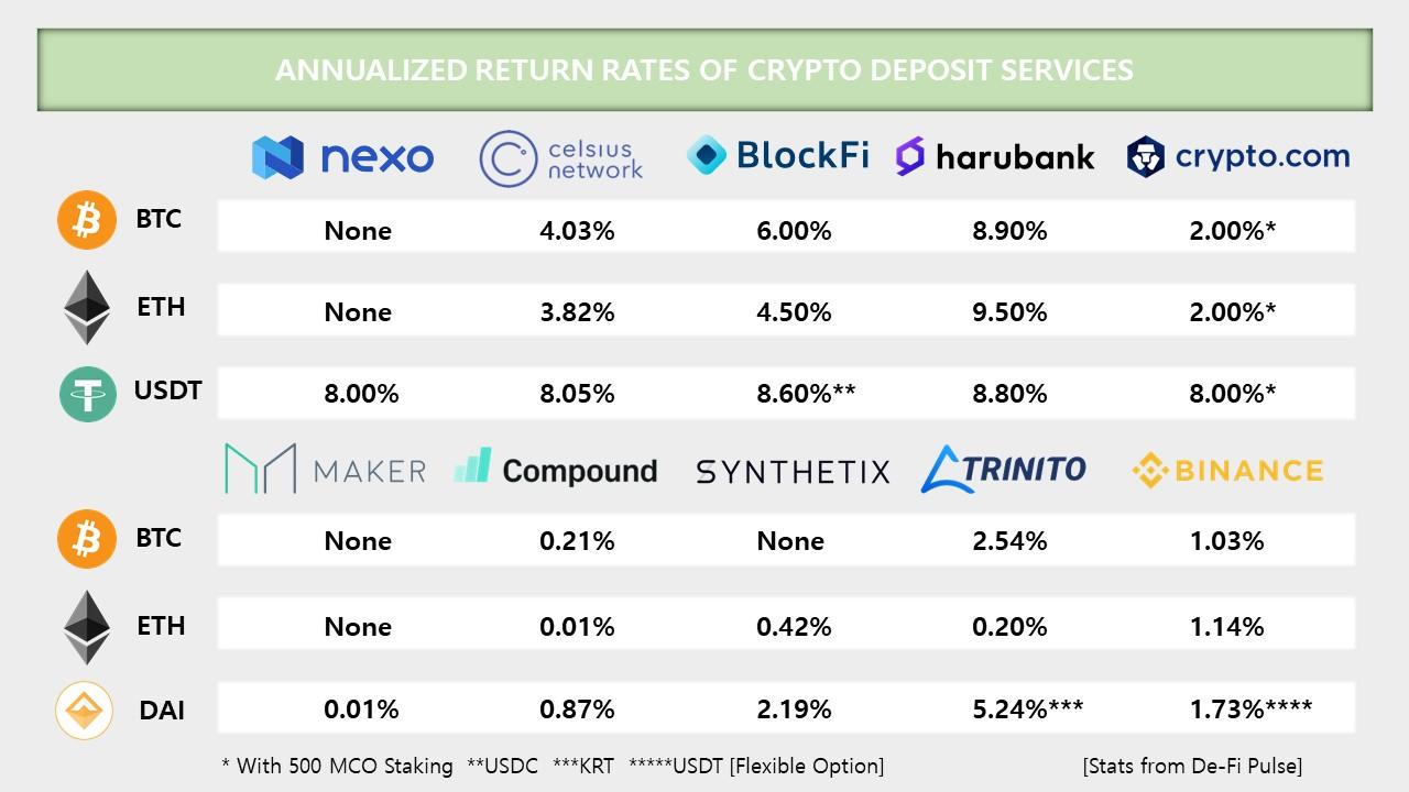crypto finance_200521.jpg