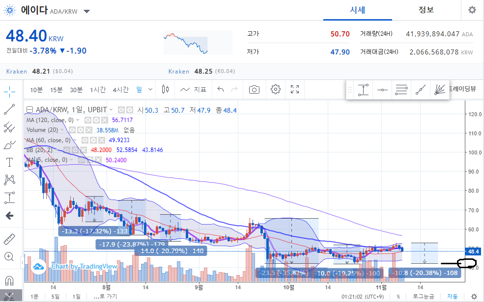 screenshot-upbit.com-2019.11.09-01_21_08.png